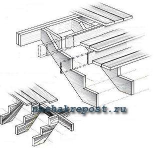 чертеж лестницы для крыльца.
