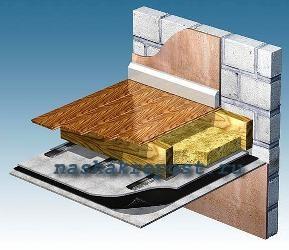 ...и схема устройства пола зависят от особенностей конкретного здания...