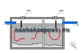 чертеж двухкамерного септика