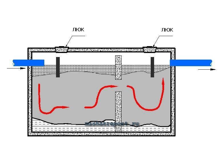 Отопление частного дома своими руками схемы однотрубная