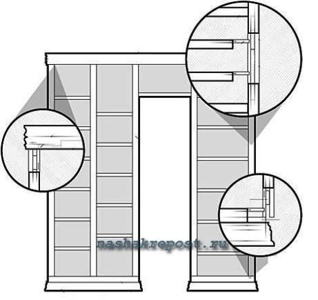 Встроенные шкафы купе из гипсокартона своими руками