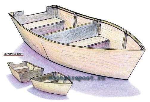 Хорошая лодка своими руками