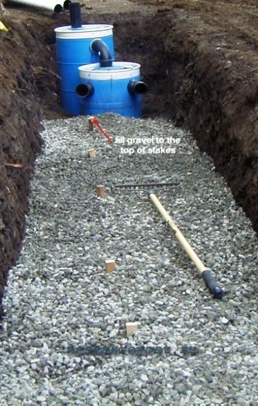 Дачная канализация из бочек