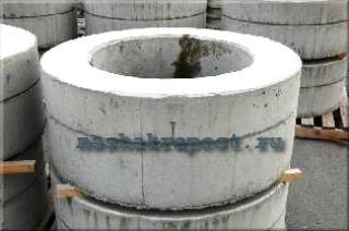Описание устройства колодца из бетонных колец