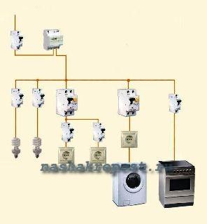 схема подключения электроприборов в квартире