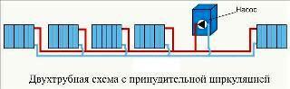 Как сделать отопление в двухэтажном доме: схемы разводки