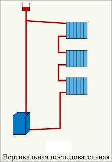 вертикальная однотрубная
