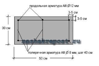 Схема расположения арматуры в поясе