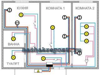 схема расположения разеток, ламп и выключателей