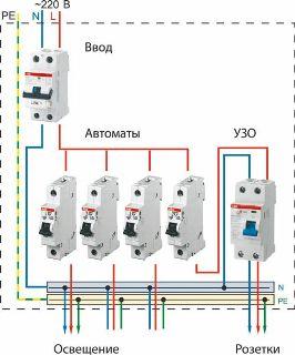 Простая схема электрощитка