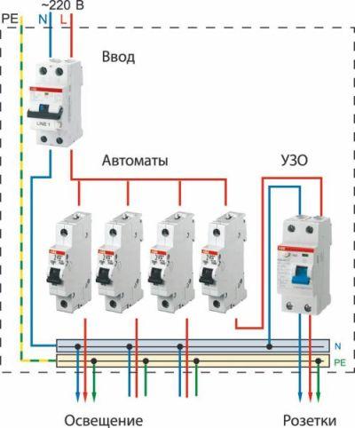 оборудования электрощитка