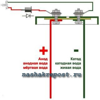 схема сборки прибора
