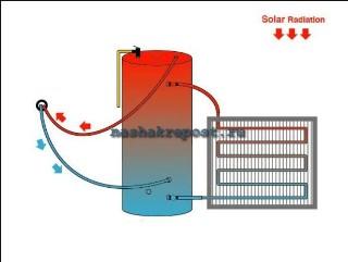 схема пассивного теплового коллектора
