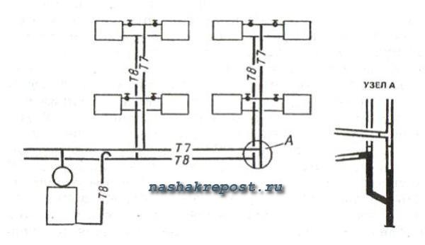 строение системы парового отопления