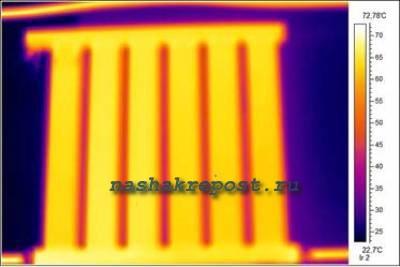 тепловое распределение на радиаторе отопления