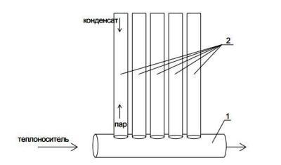Вакуумные радиаторы отопления: преимущества и недостатки