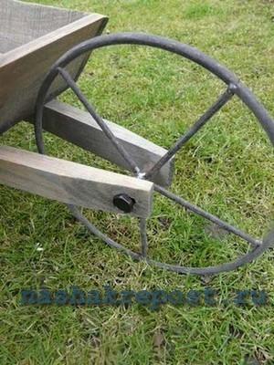 колесо тачки